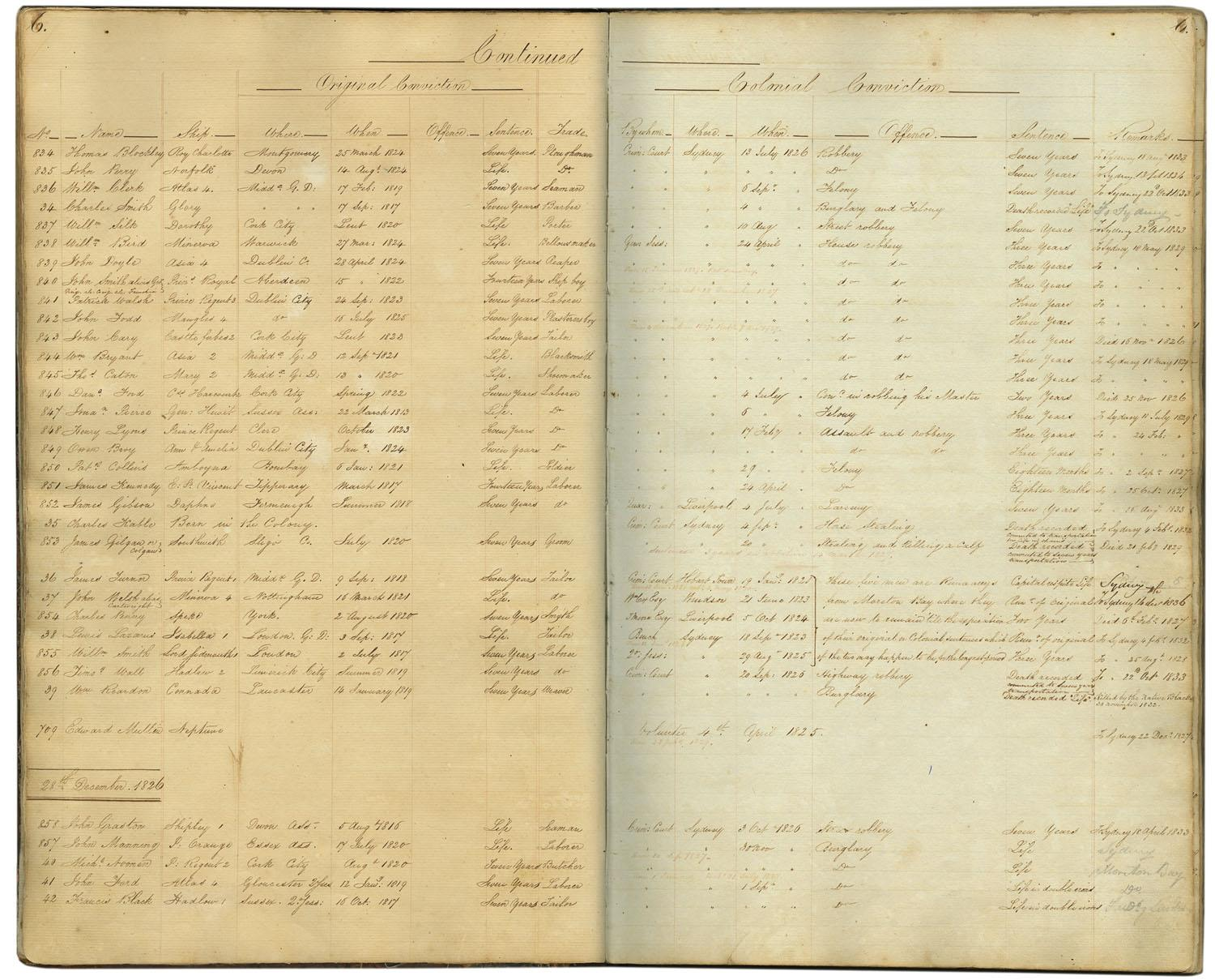 Extract from the chronological register of convicts at