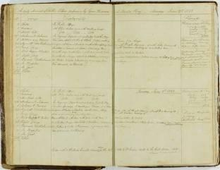Register of a daily account of public labour performed by Crown Prisoners at Moreton Bay'