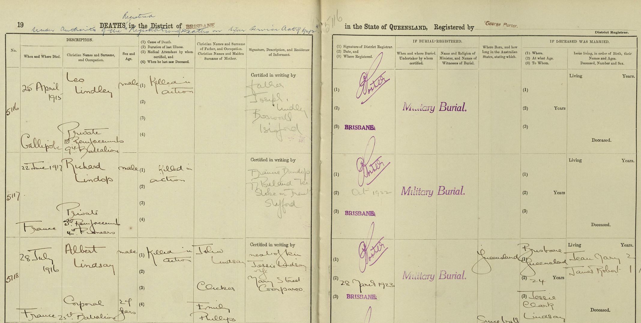 ANZAC WW1 death register1