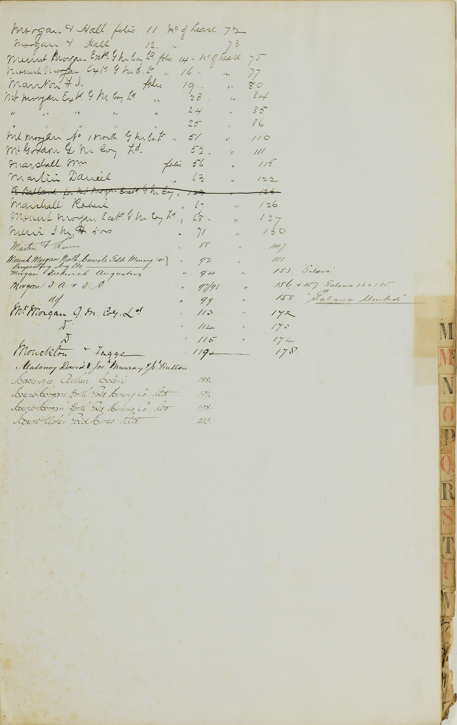 Excerpt from the index to applications for gold mining leases at Mount Morgan. Shows the Morgan brothers' original claims, plus subsequent claims by the Mount Morgan Gold Mining Company. [IID: 85947]